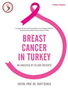 Breast Cancer İn Turkey